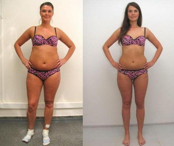 План тренировок в тренажерном зале для девушек начинающих для похудения