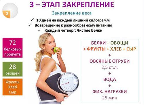 как похудеть диеты отзывы