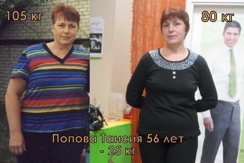 Яичная диета - фото до и после