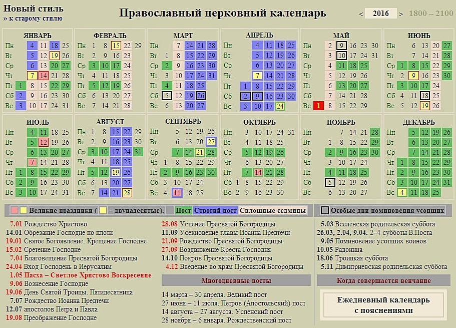Православное меню в пост на
