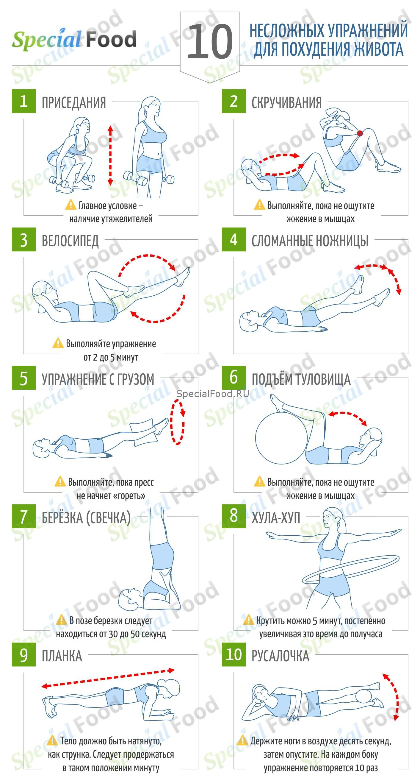 Видео уроки для похудения ноги и бедра
