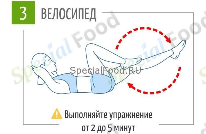 Диета после операции на кишечнике спайки