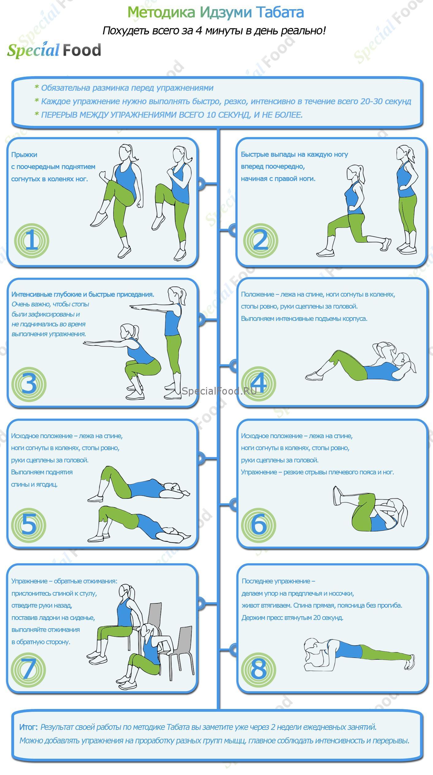 как быстро похудеть при грудном кормлении