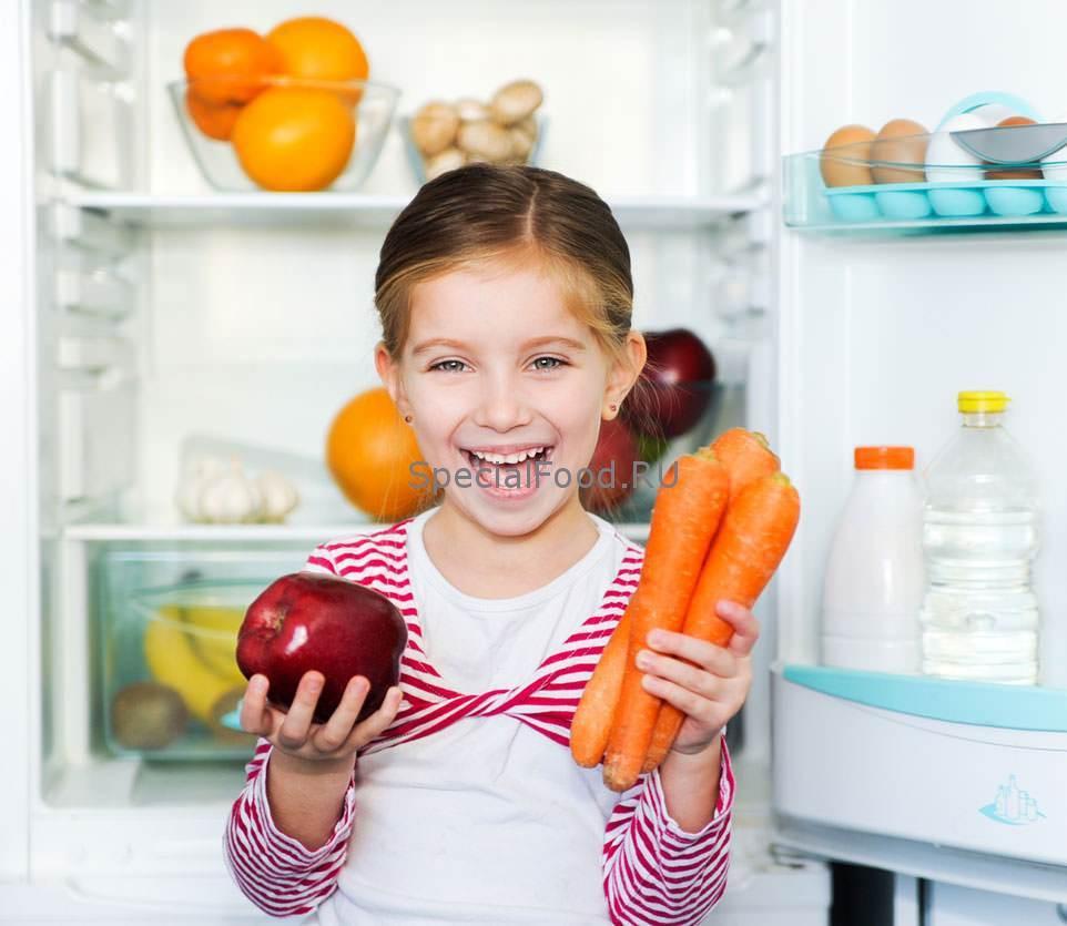 диета при правильном питании отзывы