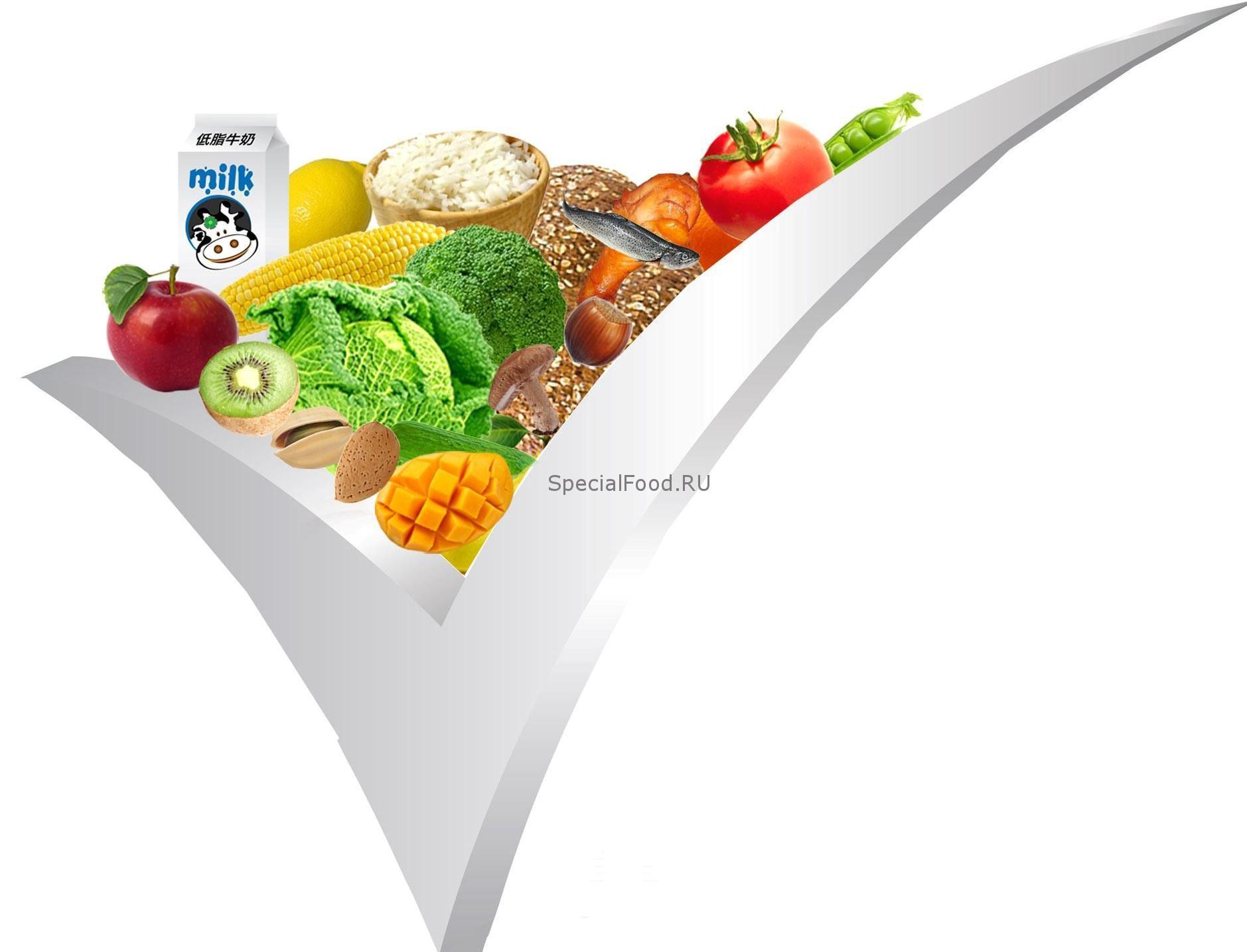 что можно есть при высоком холестерине мужчине