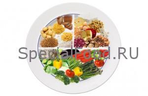 ТОП 4 эффективных способов похудения