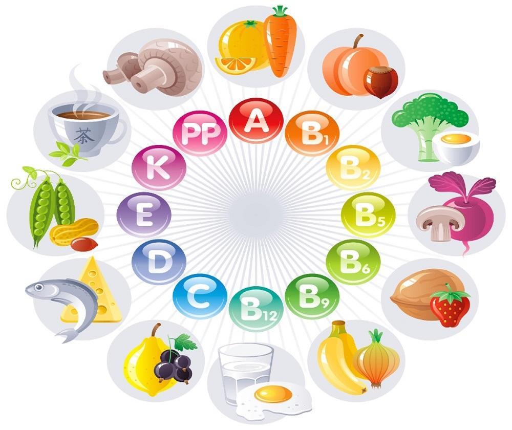 средства для снижения холестерина без побочных эффектов