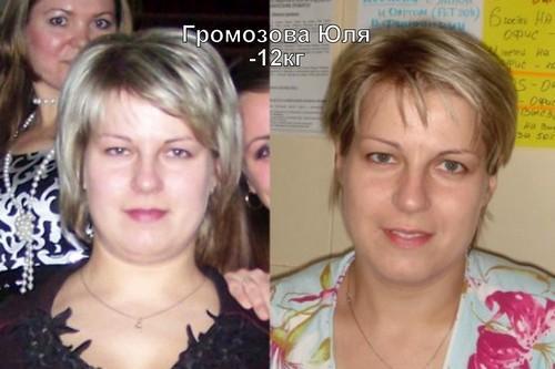 Диета Монтиньяка - фото до и после