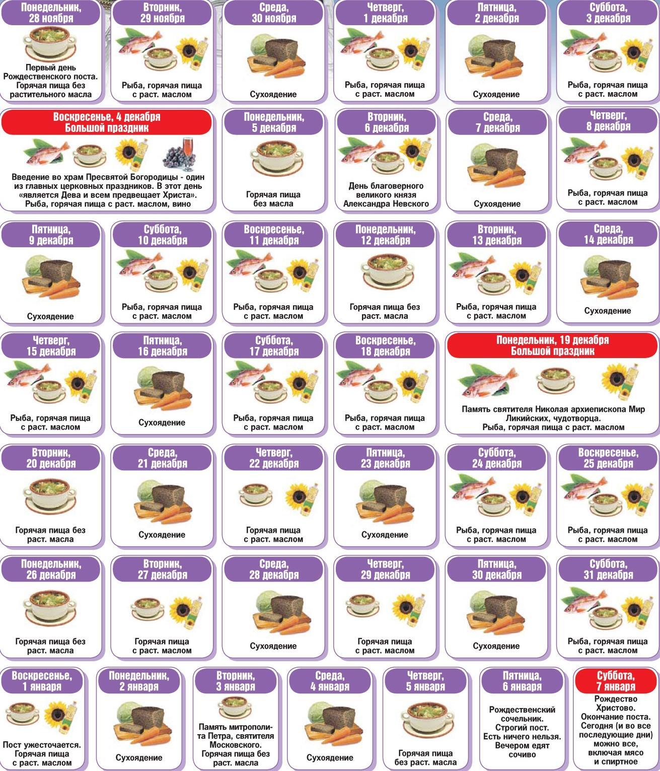 Календарь питания в Православный Пост 2015 года