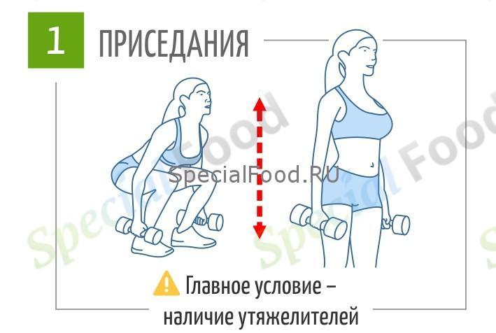 Как правильно приседать для похудения живота
