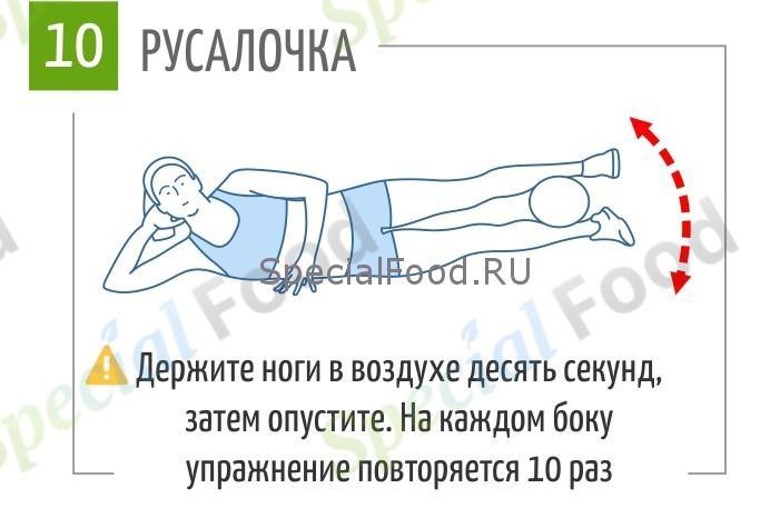 Упражнение русалочка -делаем талию
