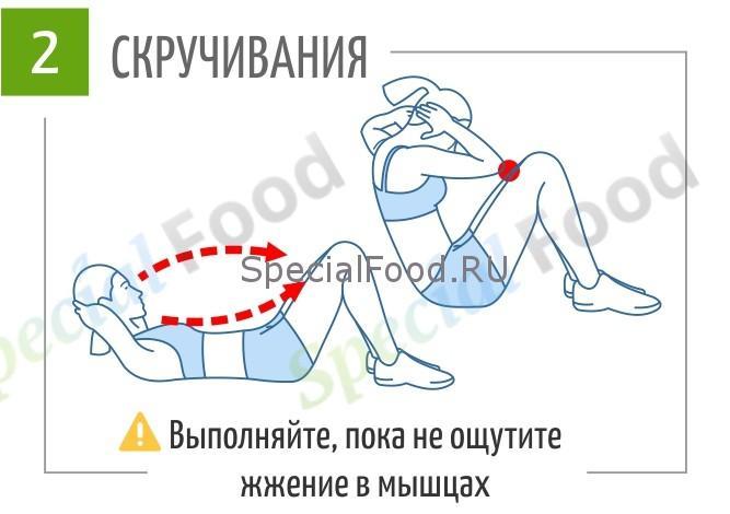 Упражнение скручивание для похудения живота и боков