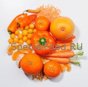 Оранжевые продукты