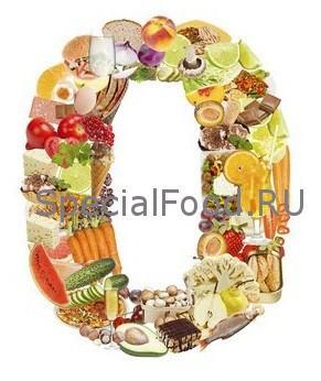 Нулевая калорийность